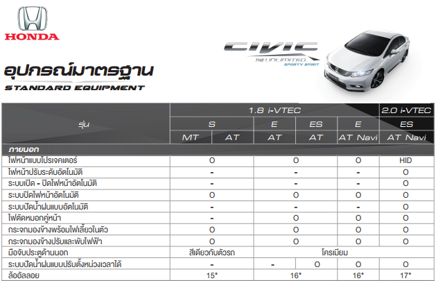 technical-civic-3